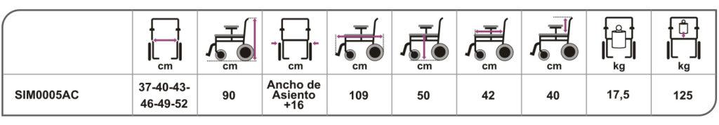MEDIDAS-SIM0005AC